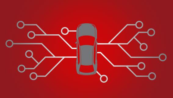 Appcelerator Auto Platform