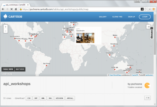 API Workshops for OAuth