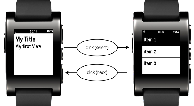 Pebble Watch views transition system