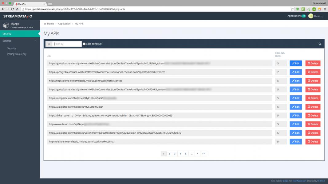 List of APIs Streamdata.io