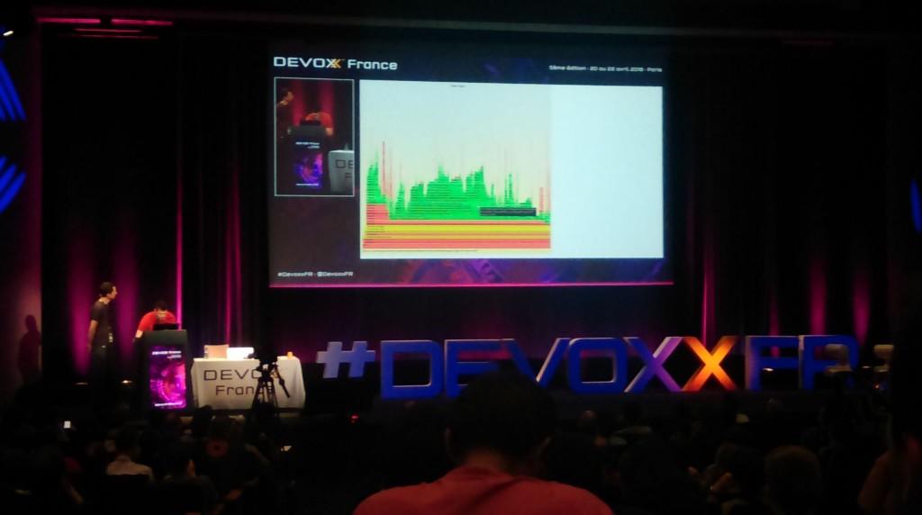 Flame Graph @ DevoxxFr
