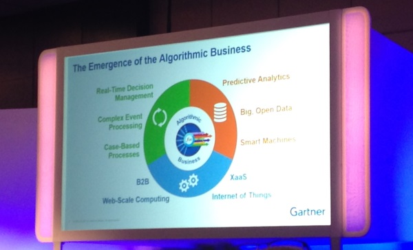 gartner-aadi_keynote_algorithmic_business