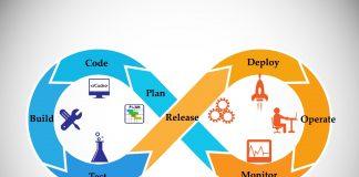 DevOps for mobile apps