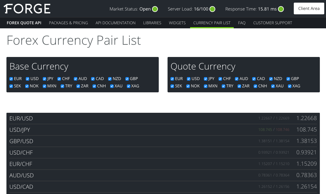 Real Time Forex currency visualization with 1Forge API