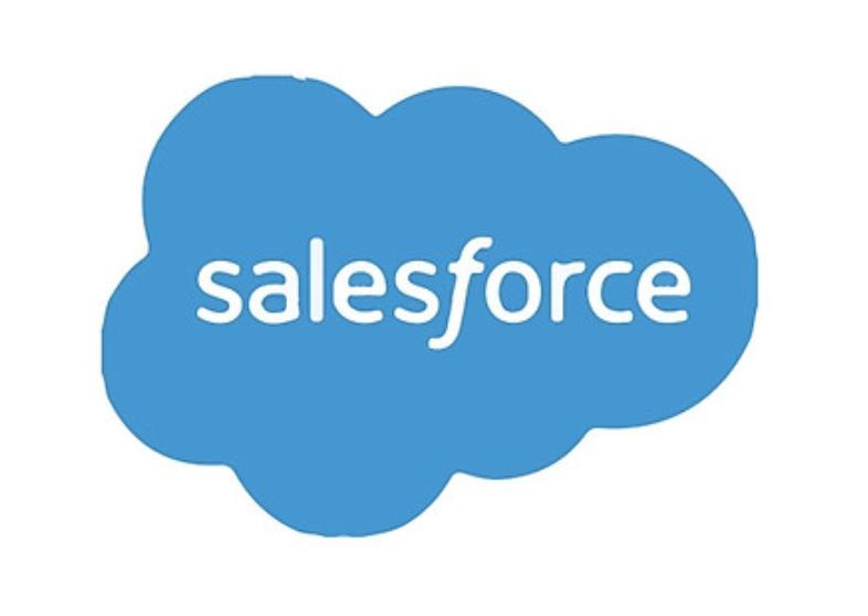 Exploring SalesForce PushTopic Queries