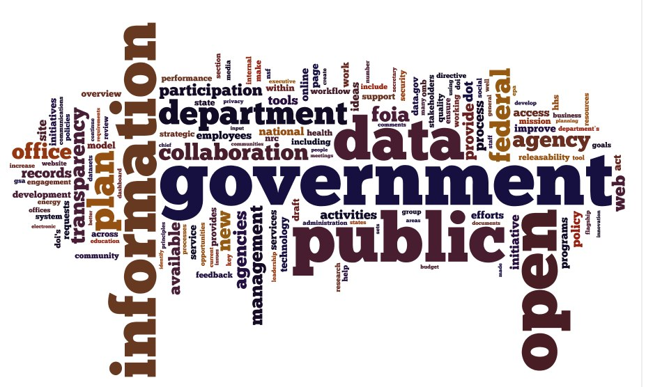 14 Sources Of Financial Data From U.S. Federal Government Agencies