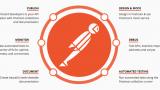 Postman For Server-Sent Event (SSE) APIs
