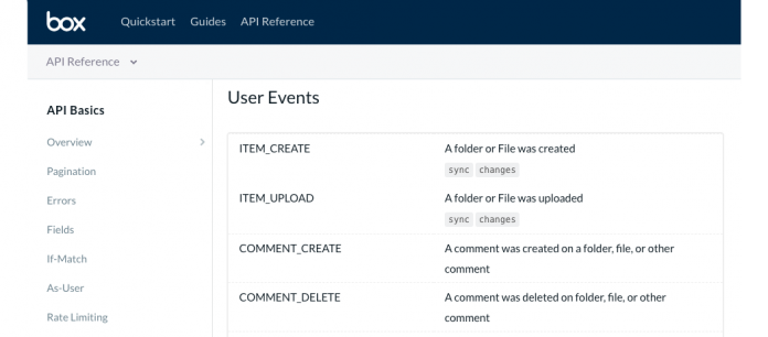 User Events Across A Platform As a Common Event-Driven API Play