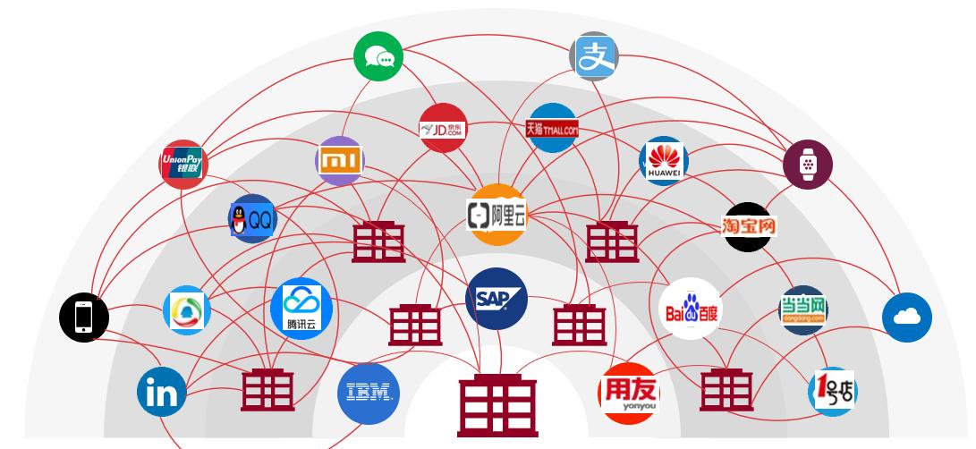 API management for courier's ecosystem