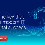 APIs: The key that unlocks modern IT and digital success [INFOGRAPHIC]