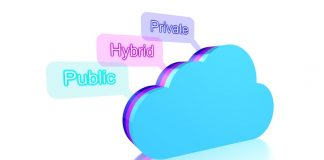 hybrid cloud integration