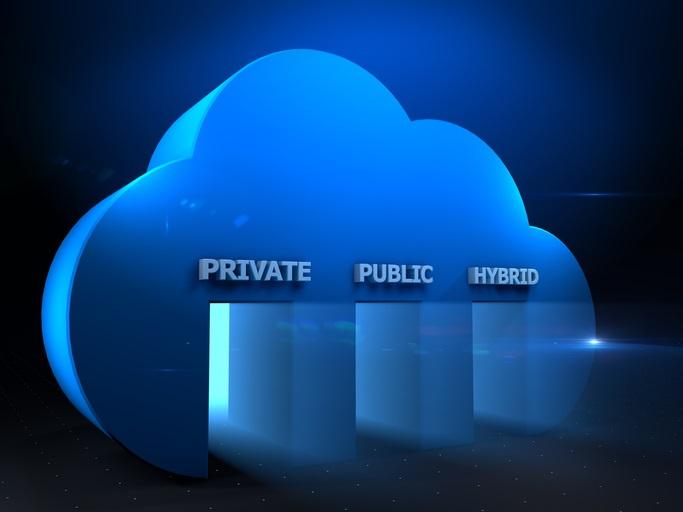 Hybrid cloud provider