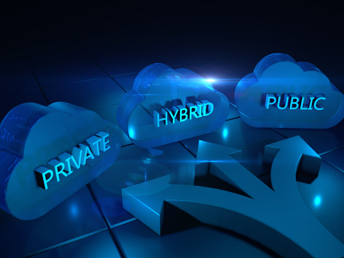 What is a Hybrid Cloud? The Hybrid Cloud Advantage for Enterprise Businesses