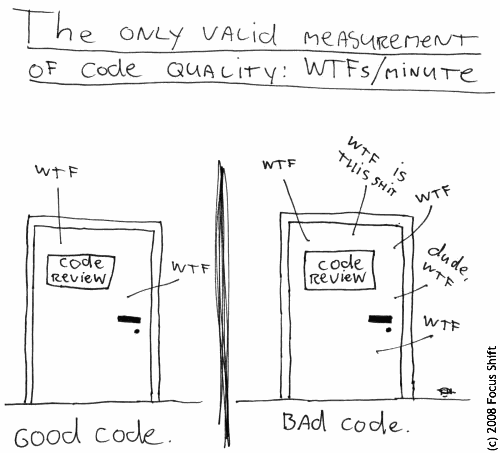 Beauty of an API can be measured in WTFs/minute (Good API versus Bad API)