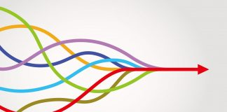 benefits of B2B integration with iPaaS
