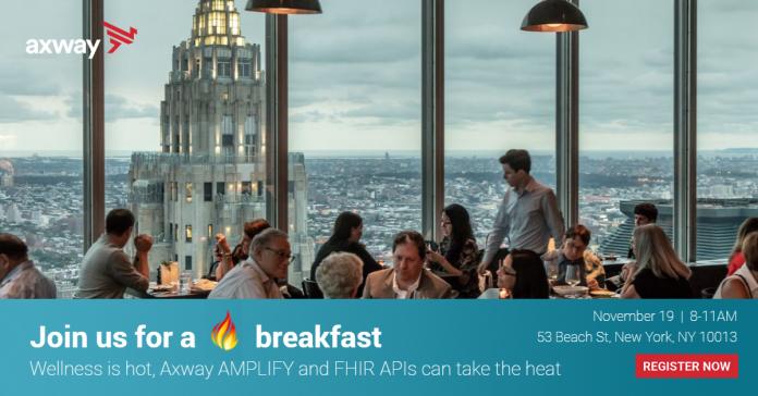 FHIR APIs