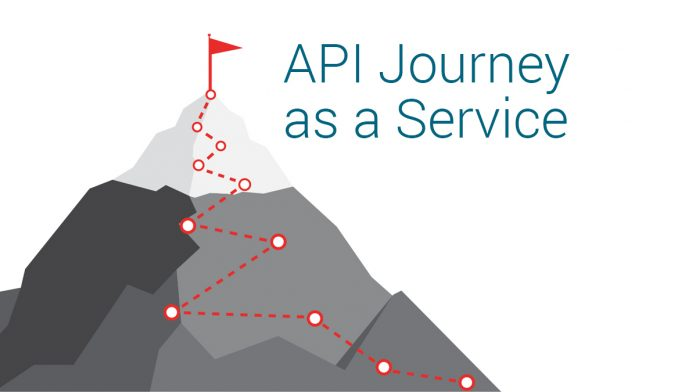 API Journey as a Service