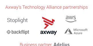Axway's partnerships
