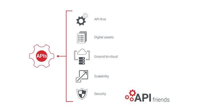 Five ways APIs help