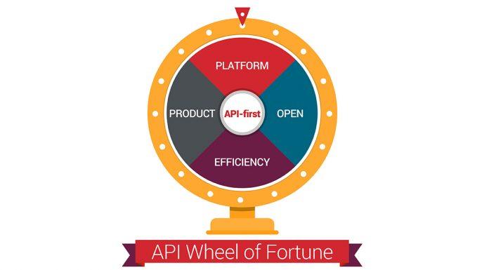 API Wheel of Fortune: 4 levels of APIs
