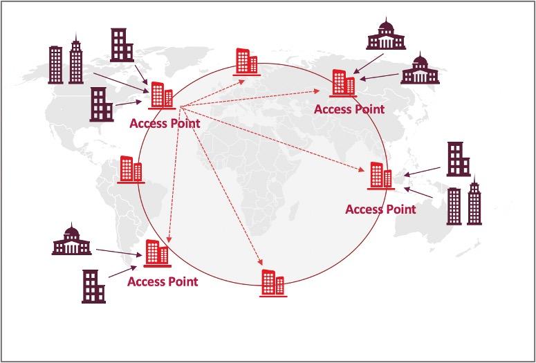 Ponto de acesso PEPPOL: Conecte-se a milhares de entidades 4