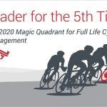 Leader in the Gartner 2020 Magic Quadrant for Full Life Cycle API Management