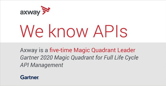 Gartner 2020 Magic Quadrant for Full Life Cycle API Management