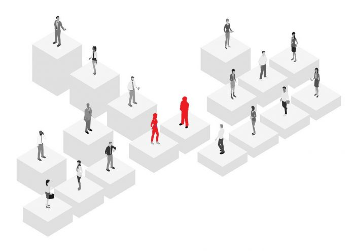 role of organizational culture