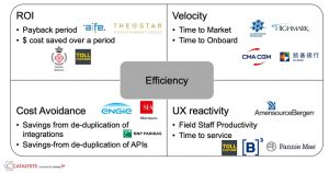 KPIs de eficiência |  KPIs para APIs - Parte 3 8