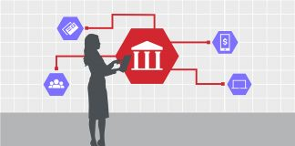 open banking and finance infographic