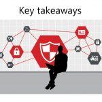 OWASP® API Top 10 threats