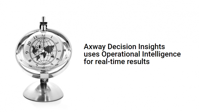 Axway Decision Insight uses Operational Intelligence