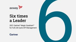 Sixth recognition in the 2021 Gartner® Magic Quadrant™ for Full Life Cycle API Management