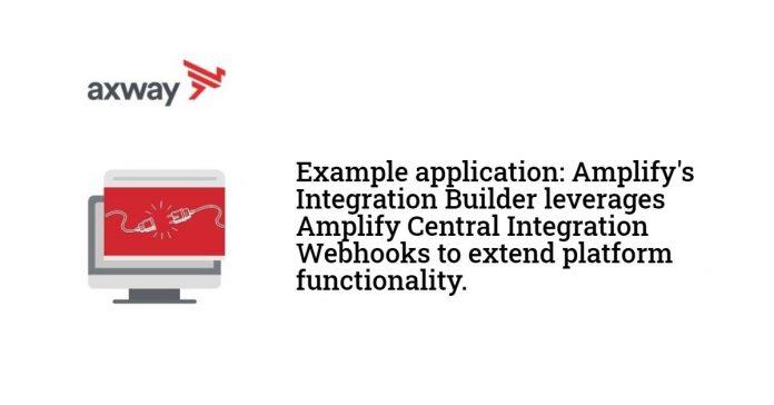 Amplify Central Integration Webhooks - Subscriber Notifier