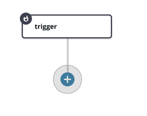 trigger flow diagram