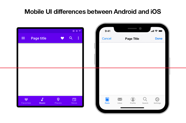 Mobile UI differences between Android and iOS