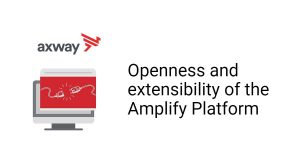 leveraging Integration Webhooks and Platform APIs with Amplify